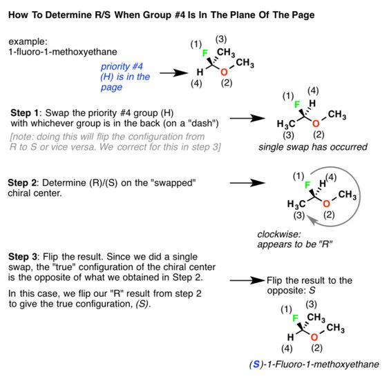 Introduction To Assigning R And S The Cahn Ingold Prelog Rules Science Chemistry Chemistry Organic Chemistry