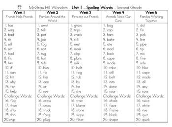 Worksheets 2nd Grade Spelling Words Worksheet second grade mcgraw hill wonders spelling and vocabulary words binder sheets includes 15 challenge words