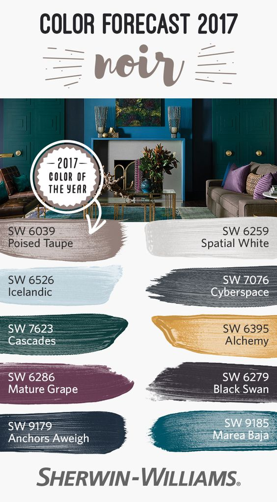 sherwin-williams 2017 color forecast