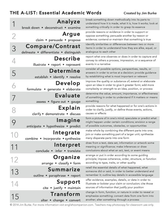 Best 25+ Essential synonym ideas on Pinterest Synonym for - sample severance agreement