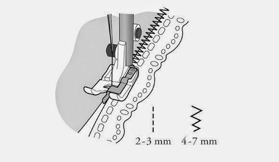 Es similar al prensatelas de falso overlock solo que la pestaña la tiene en el medio, podemos usarlo igual que al falso ov...