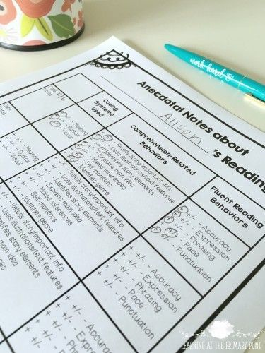 Anecdotal note form from the 2/3 reading workshop toolkit - includes decoding, comprehension, and fluency!  Read the post for ideas about how to figure out what to teach during guided reading.