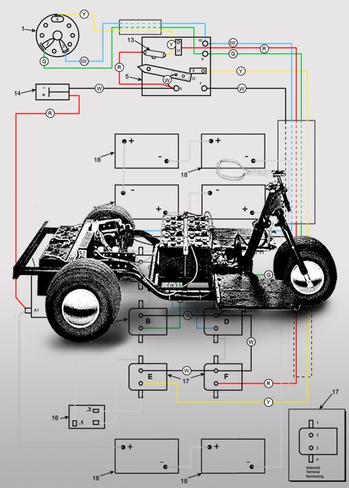 A color coded wiring diagram for 1963 through 1966 Harley Davidson DE model  Golf Carts | Golf carts, Electric golf cart, Golf tips drivingPinterest