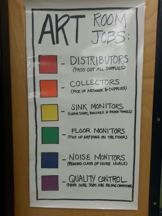 Classroom Job Ideas Elementary ~ Ideas about art room rules on pinterest