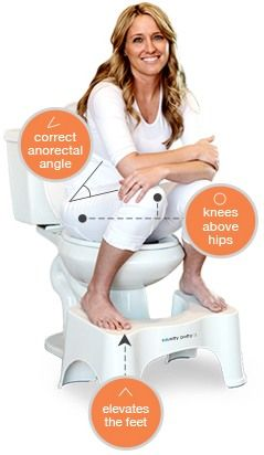 Avoid rectocele surgery - get the squatty potty. Conventional, Western toilets can lead to haemorrhoids and exacerbate constipation