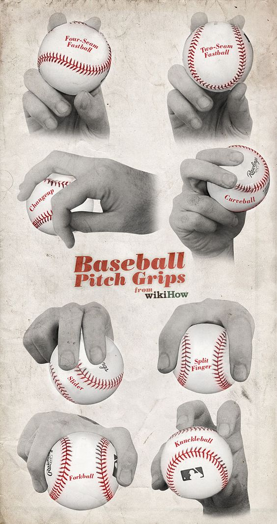 How to pitch a baseball - great illustration on how to swerve, slurve, curve, and knuckle.