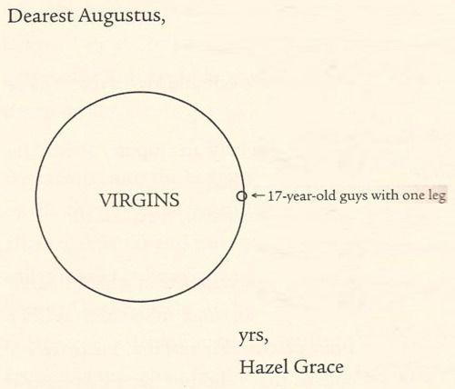 John Greens Venn Diagram For Dating Nerd Fighter Pinterest