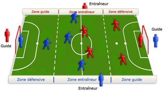 Futbol: Reglas Del Futbol
