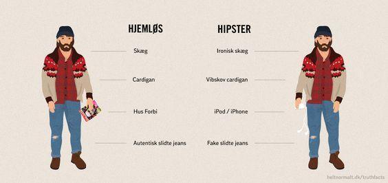 Hipster ifølge wulffmorgenthaler