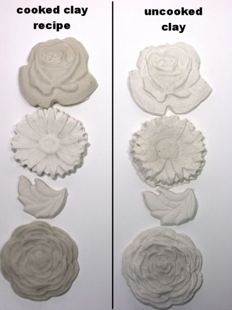 We can find INFINITE uses for these recipes! A clay that is much like Martha Stewart's new clay, lightweigth, strong, and VERY adaptable and moldable, castable! Lindsay's Hybrid Polymer Paperclay (April 24, 2012) THIS IS A KEEPER!
