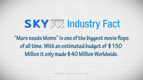 """""""Mars needs Moms"""" is one of the biggest movie flops of all time. With an estimated budget of  $150 Million it only made $40 Million Worldwide."""