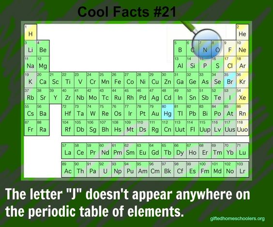 Letter j periodic table and letters on pinterest for Periodic table no 52