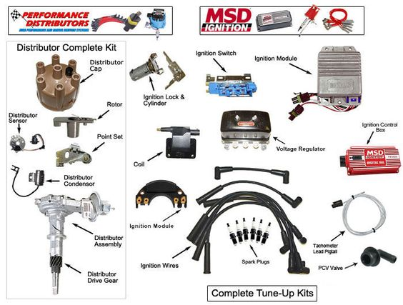 Interactive Diagram Jeep CJ, Scrambler, Willy Ignition