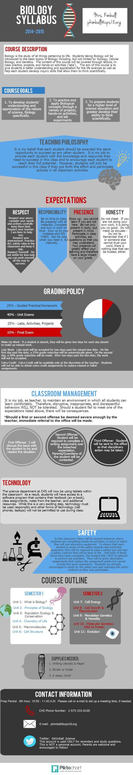 2014-2015 Biology Syllabus   Piktochart Infographic Editor
