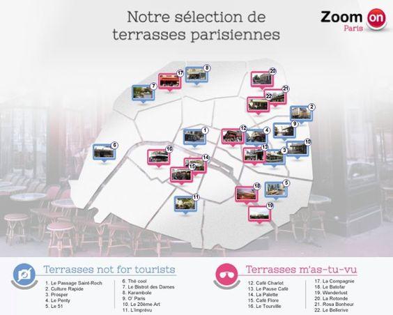 """#ZoomOn à selectionné pour vous deux sélections de terrasses parisiennes ; l'une """"M'AS-TU-VU"""" pour ceux qui aiment mater leur proie ou parader, et l'autre """"NOT FOR TOURISTS"""" pour ceux qui préfèrent se retrouver tranquilles entre autochtones !"""