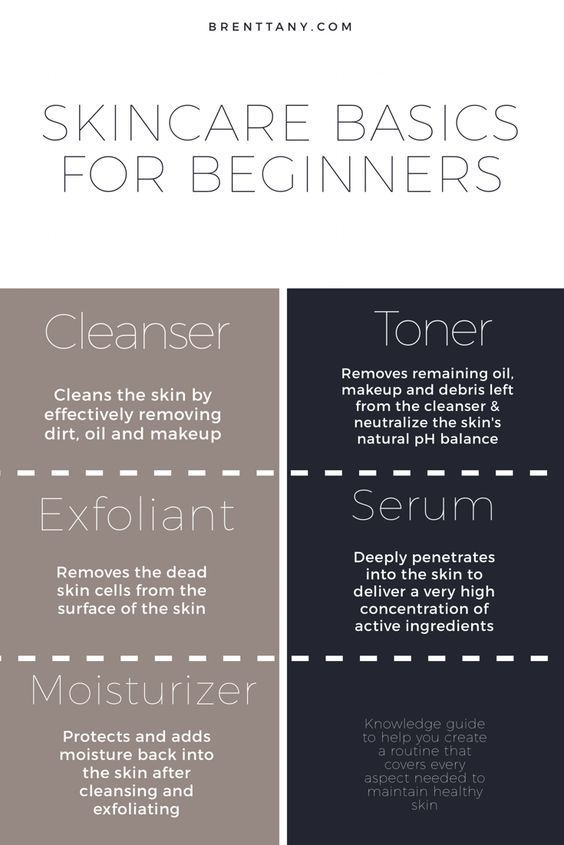Skin Skincare Skincareroutine Selfcare Skincaretips Cleanser Toner Exfoliation Serum Mois Skin Care Secrets Skin Care Routine Steps Skin Care Routine