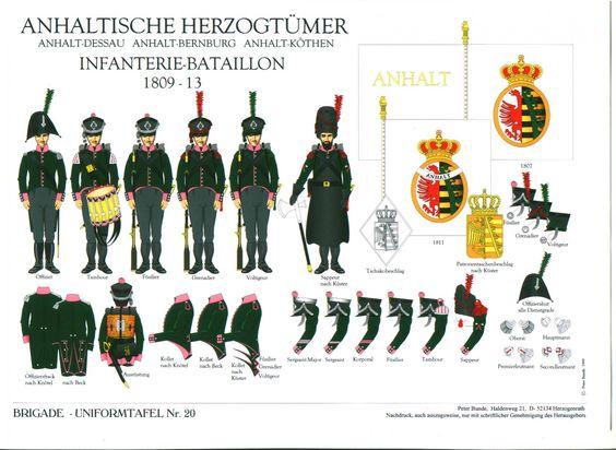 Anhalt;  Infantry Battalion 1809-13 アンハルト;歩兵大隊