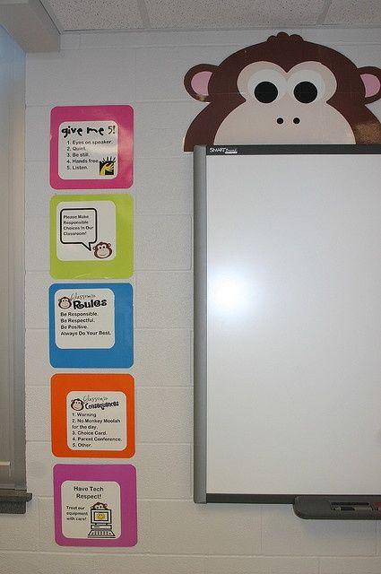 Monkey Classroom Decor ~ Monkey classroom themes and jungles on pinterest