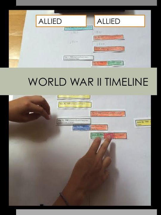 Interactive world domination timeline