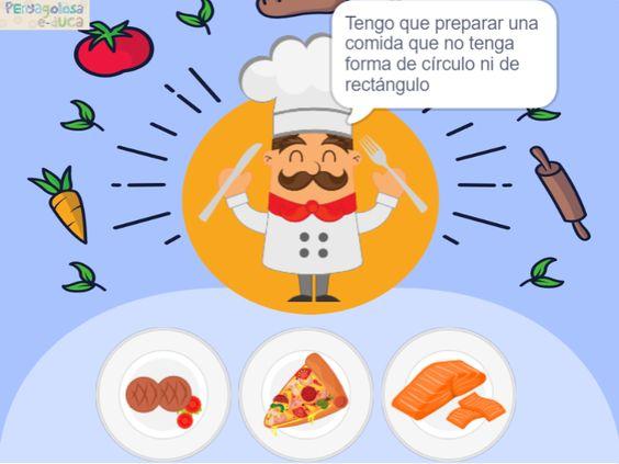 Cocinar con formas (2 atributos negativos)