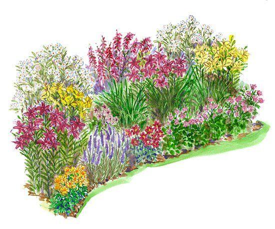 No-Fuss Garden Plans Flower garden plans, Garden planning and Water