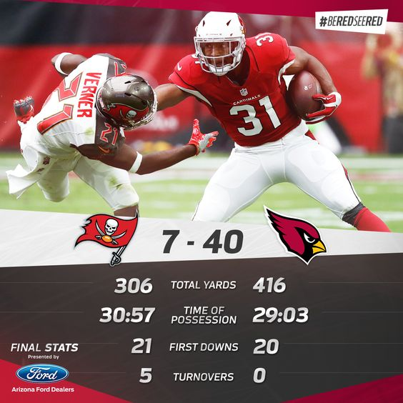 Postgame stats following Week 2 of the 2016 season presented by Arizona Ford Dealers buyfordnow.com