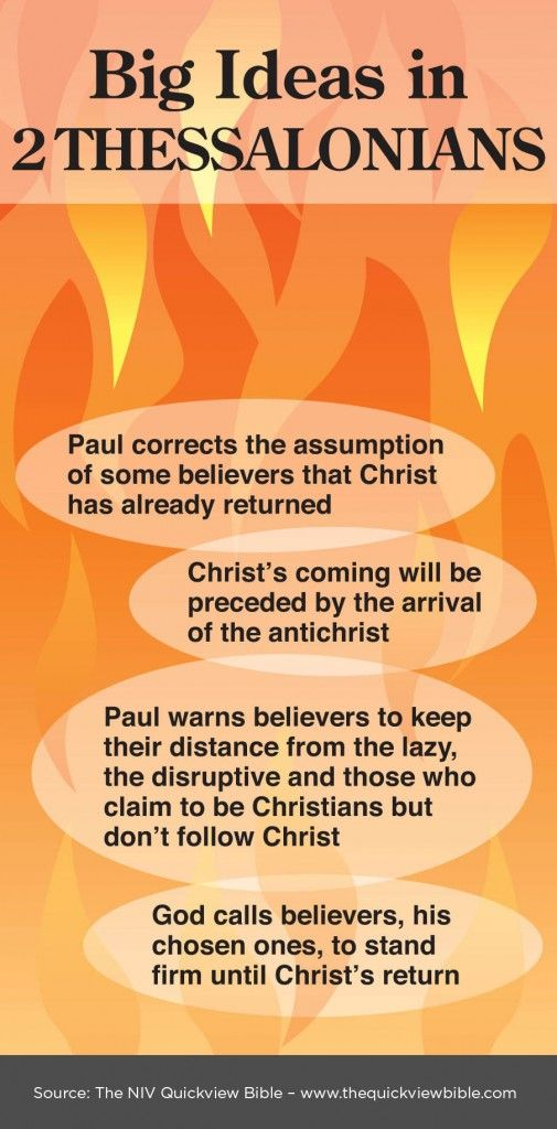 2 Thessalonians | Illustrated Online Bible Study