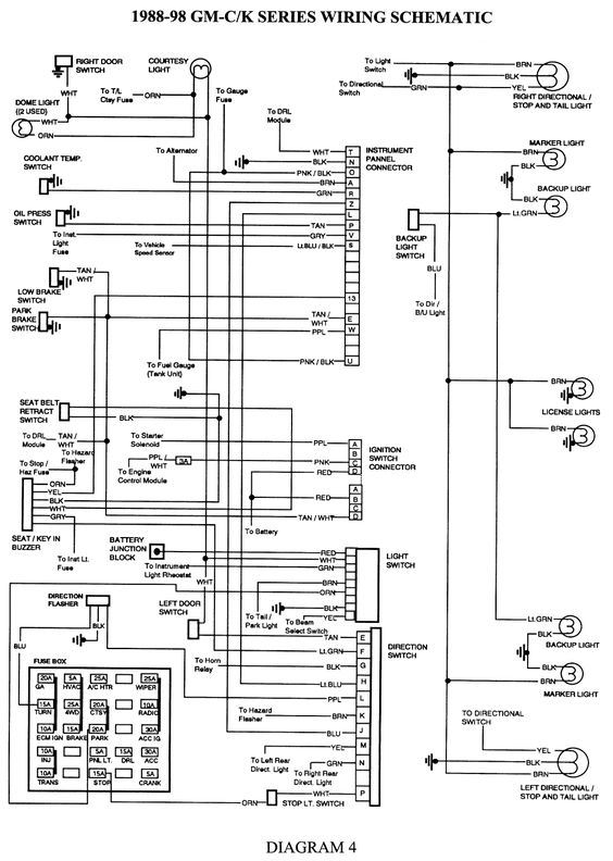 1993 Gmc Sierra Fuse Box Diagram