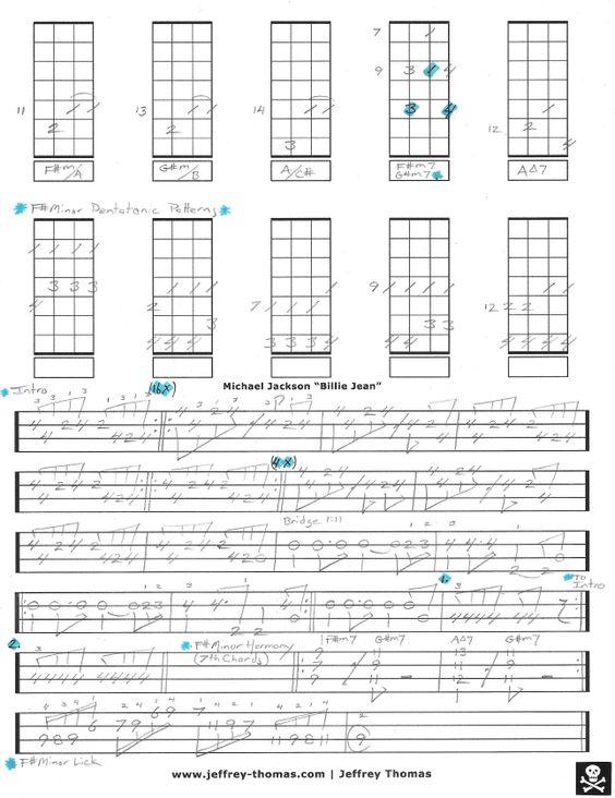 Guitar u00bb Billie Jean Guitar Tabs - Music Sheets, Tablature, Chords and Lyrics