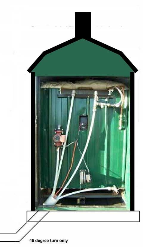 Find out how to Install a Shaver Outdoor Wood Burning ... Hardy Furnace Blower Wiring Diagram on