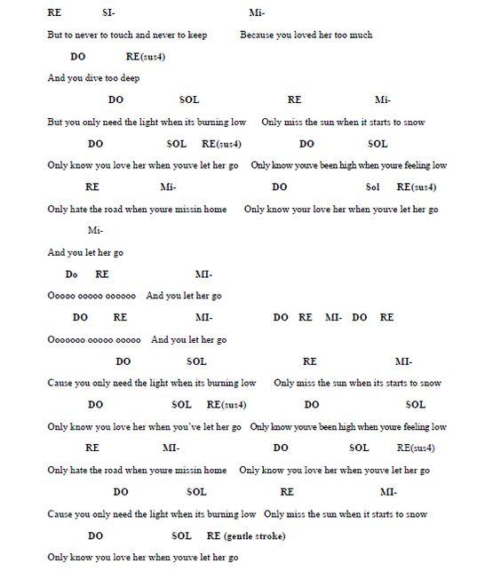 Canzoni A Scuola: Passenger - Let Her Go - Spartito