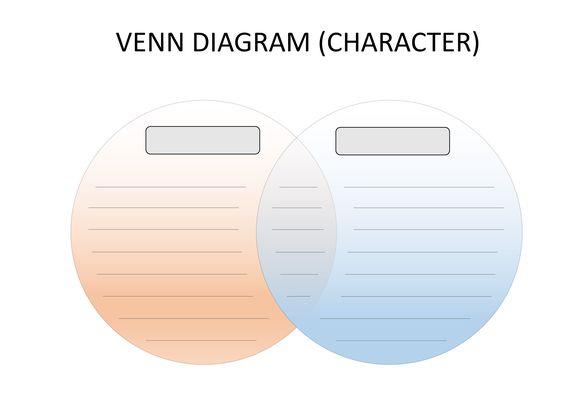 Colored Venn Diagram Template Do You Need To Make Venn Diagram Comparison Download This Example Of Colored Venn D Venn Diagram Template Venn Diagram Diagram
