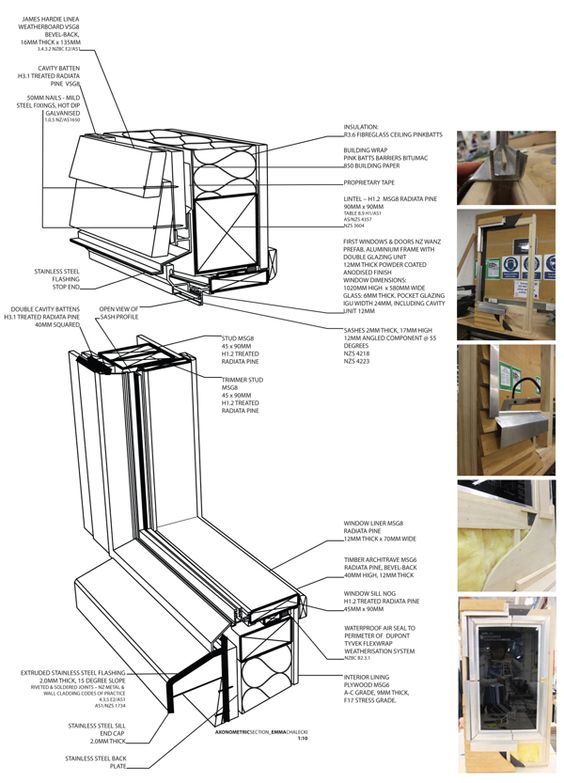 Detail construction google infographics for Section window design