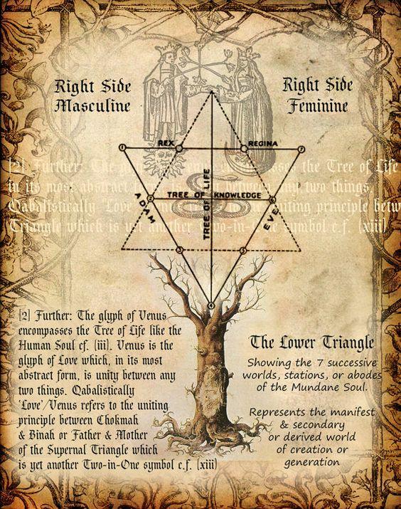 Magick Book 4