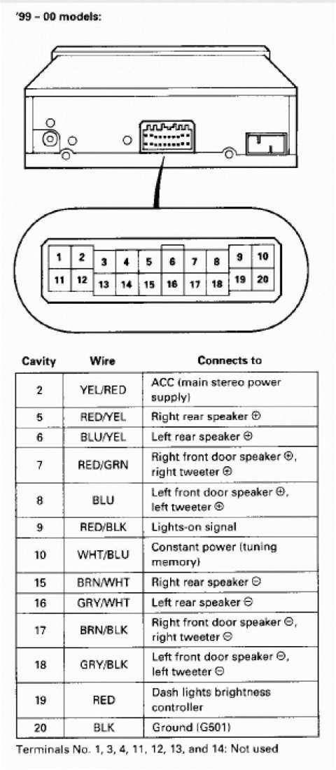 15 2000 honda civic car stereo radio wiring diagram  honda