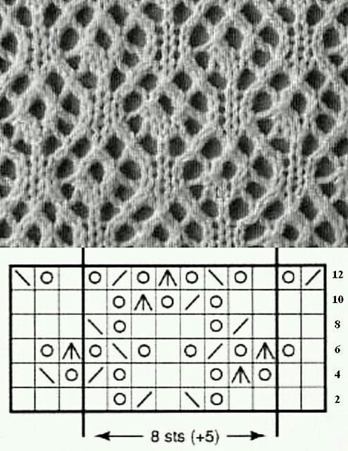 Knitted lace sequence: