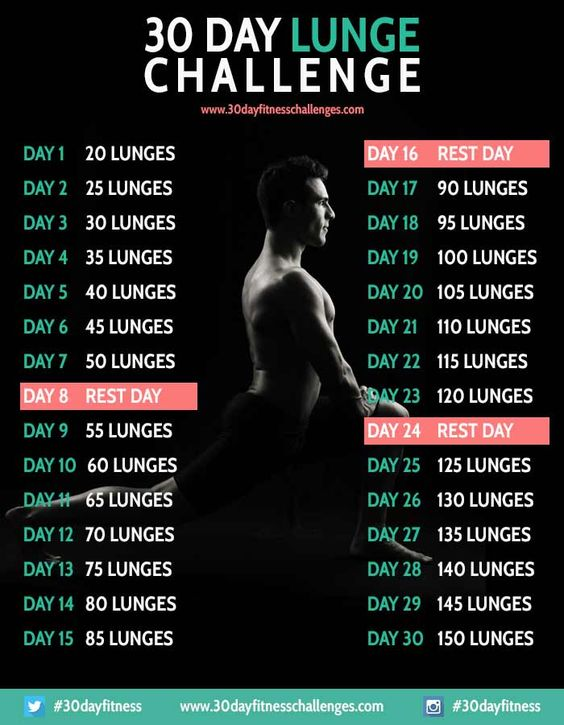 This 30 day lunge workout challenge has been designed as a great way to get fit and tone up your leg and butt muscles. The routine starts off at 20 lunges on ..: