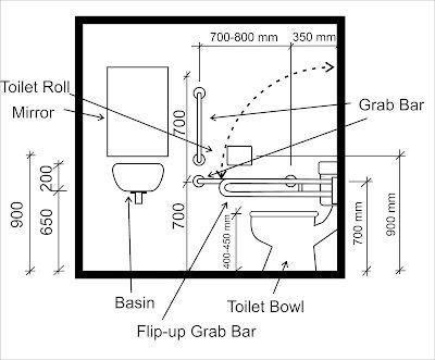 Disabled People Bathroom   Google Keresés | Useful Dimensions | Pinterest |  Toilet, Plumbing And Bathroom Designs