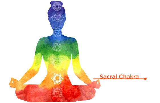 How To Open Your Chakras - Svadhisthana Or Sacral Chakra