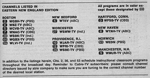 Eastern New England Edition December 7 1974 Tv Guide Tv Guide Listings New England