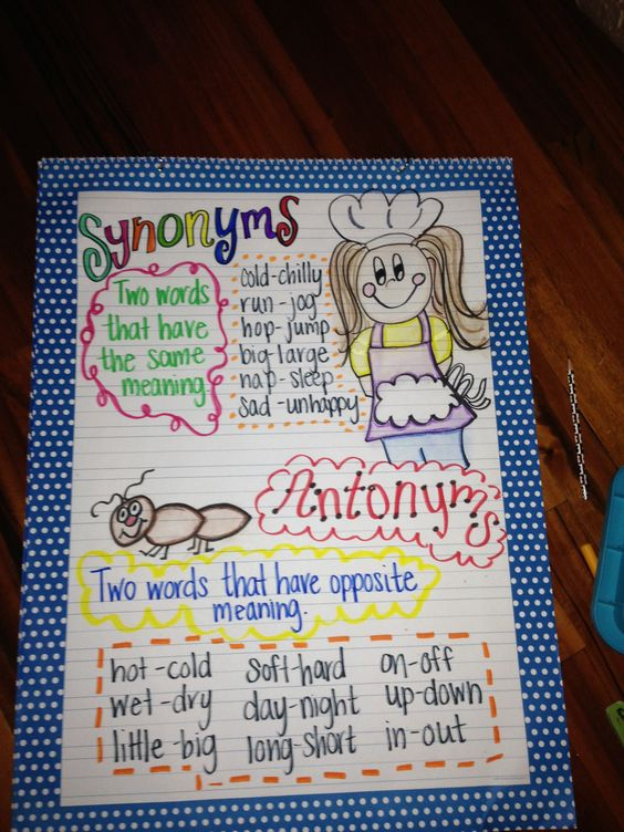 Took two cute synonym and antonym anchor charts and put for Coute synonyme