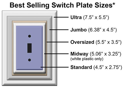 Compare Large Switch Plate Sizes Switch Plates Outlet Covers Plates On Wall