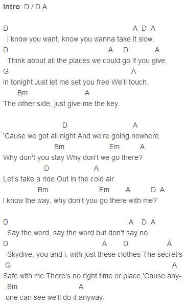 Guitar u00bb One Direction Guitar Tabs - Music Sheets, Tablature, Chords and Lyrics