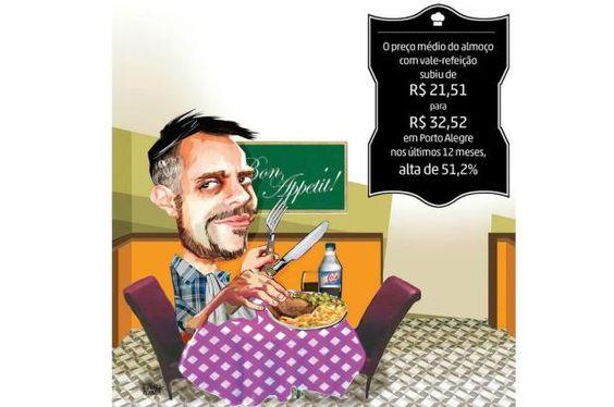 STUDIO PEGASUS - Serviços Educacionais Personalizados & TMD (T.I./I.T.): Economia: Veja como economizar na hora do almoço n...