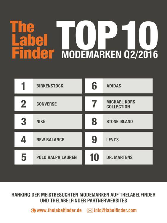 Unser Ranking der meistbesuchten Modemarken Q2/2016 › TLF!POSTED