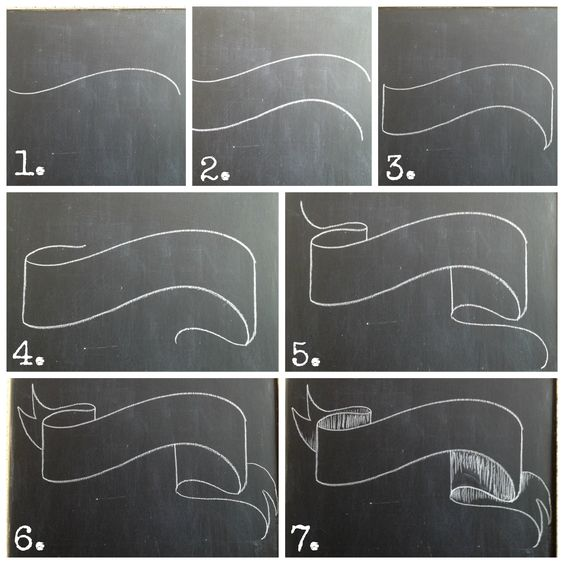 3 Banner Tutorials for Chalkboards - straight, wavy and double wave: lindsey loo loves