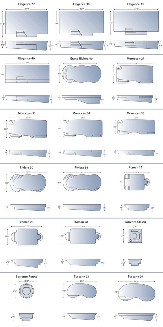 Fiberglass Shapes and Sizes   decorating ideas   Pinterest   Pool shapes,  Fiberglass pools and Shapes