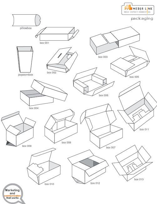 Perfume Box Packaging Template  Imageck  Arta  Project