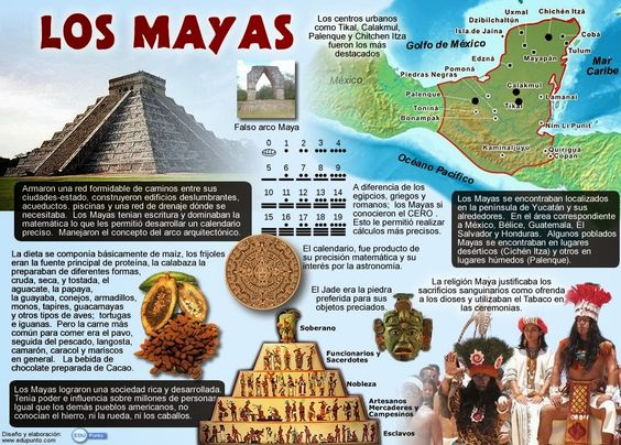 #Mayas