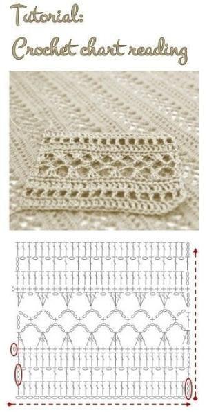 Узоры и схемы. Вязание крючком. by billie